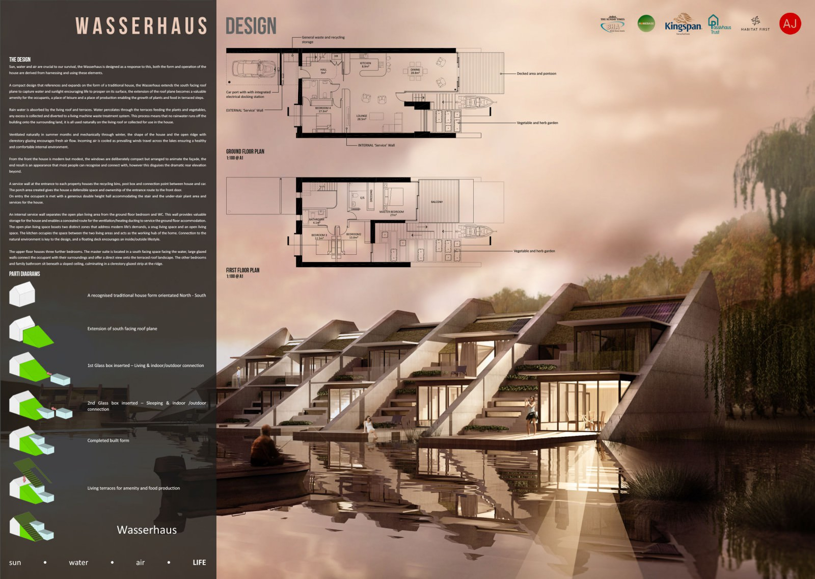 Wasser Haus Brightspace Architects